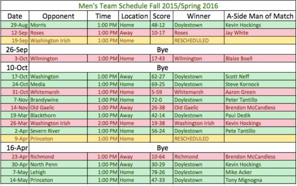 Men's 2015-2016 Schedule
